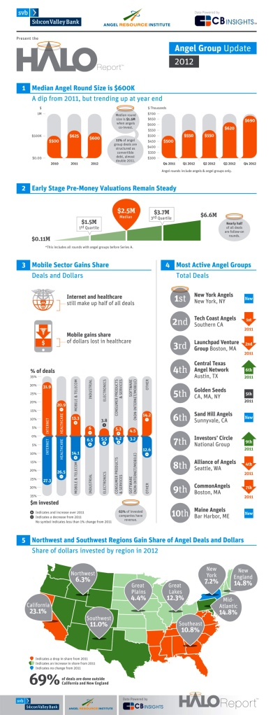 infographic-halo-report-2012-lg